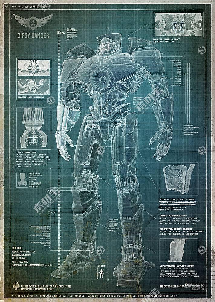 环太平洋,机器人,蓝图,吉普赛人危险,电影23909