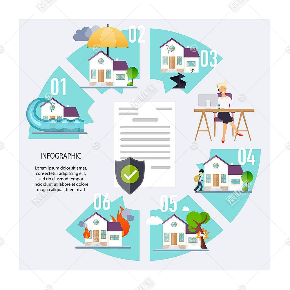 家庭灾害主题信息图表装饰插画