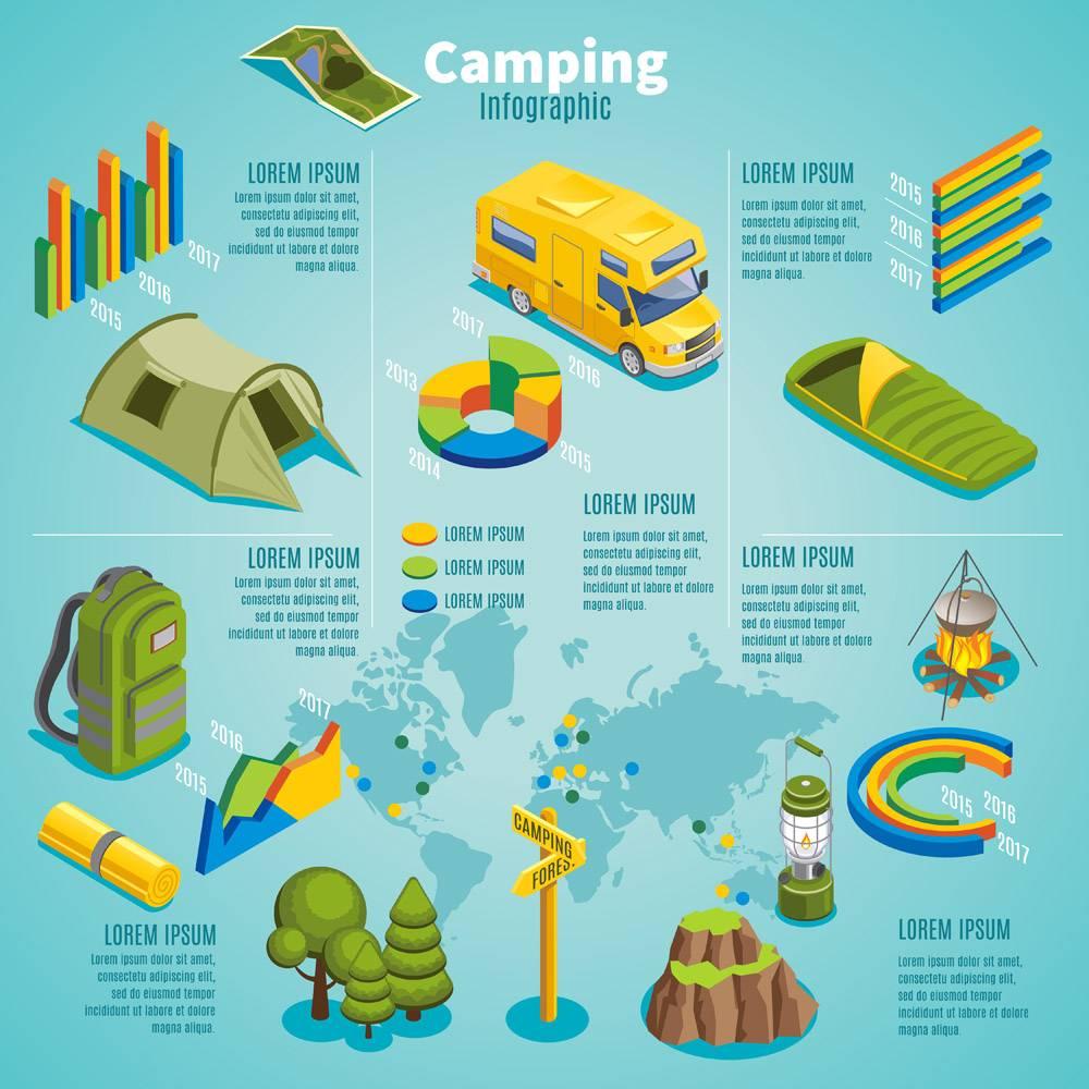 带有旅游巴士帐篷地图的等轴测夏令营信息图_9397917